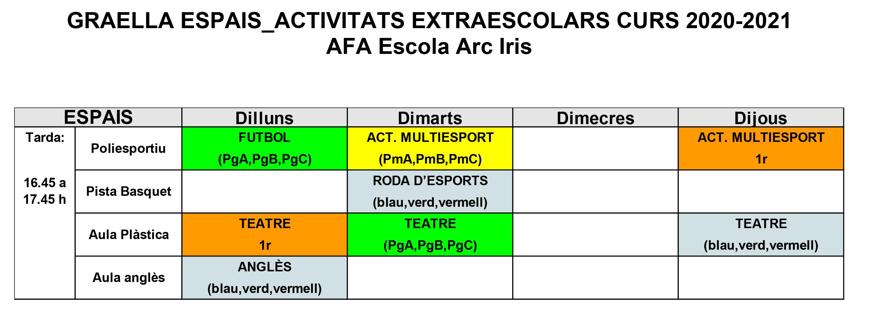 Microsoft Word - GRAELLA_EXTRAESC_ESPAIS_EDATS_2020_2021 _COVID.
